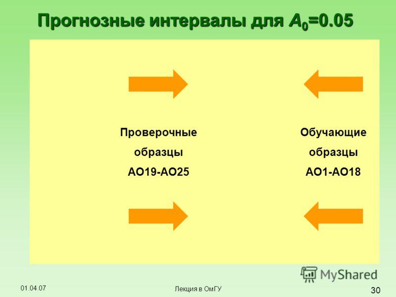 01.04.07 30 Лекция в ОмГУ Прогнозные интервалы для A 0 =0.05 Обучающие образцы AO1-AO18 Проверочные образцы AO19-AO25