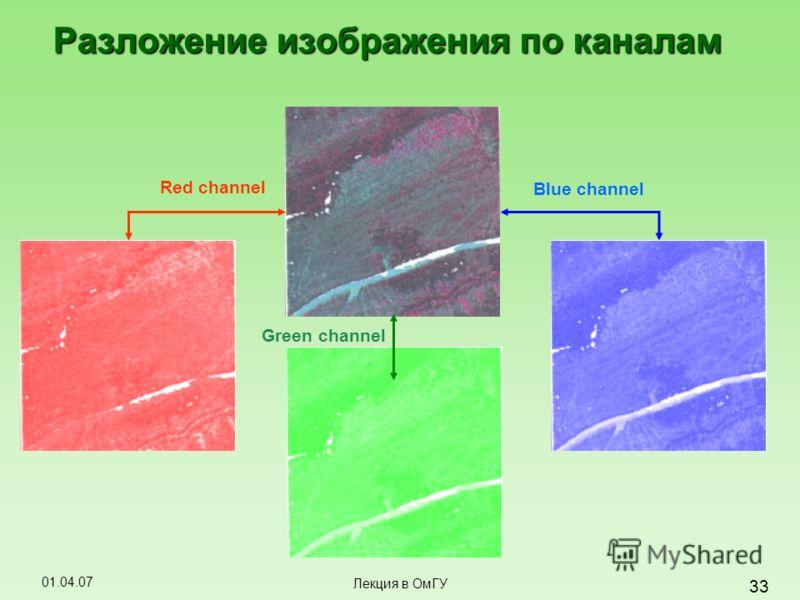 01.04.07 33 Лекция в ОмГУ Разложение изображения по каналам Red channel Blue channel Green channel