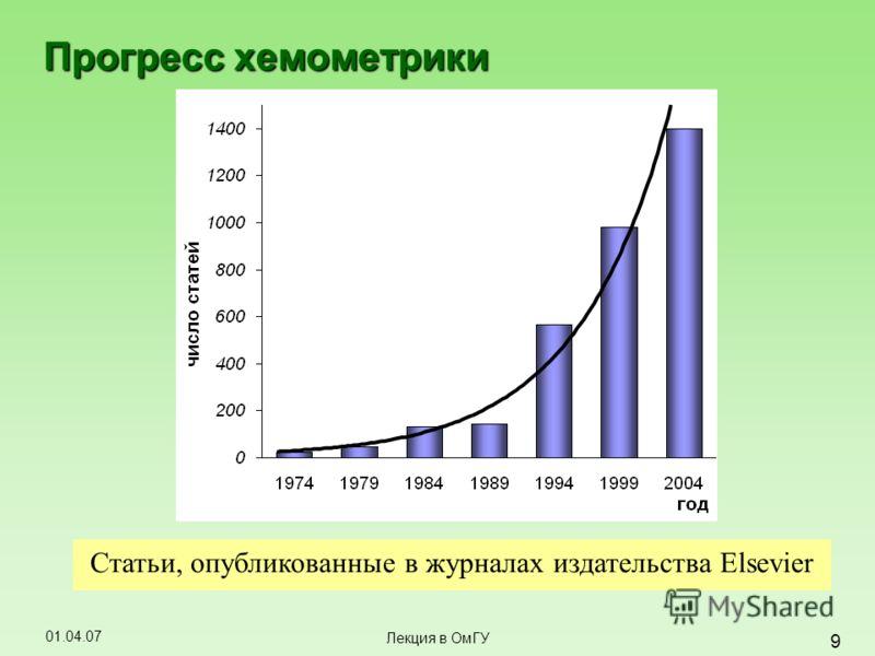 01.04.07 9 Лекция в ОмГУ Прогресс хемометрики Статьи, опубликованные в журналах издательства Elsevier