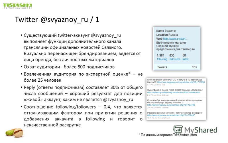 Twitter @svyaznoy_ru / 1 Существующий twitter-аккаунт @svyaznoy_ru выполняет функции дополнительного канала трансляции официальных новостей Связного. Визуально перенасыщен брендированием, ведется от лица бренда, без личностных материалов Охват аудито