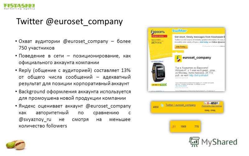 Twitter @euroset_company Охват аудитории @euroset_company – более 750 участников Поведение в сети – позиционирование, как официального аккаунта компании Reply (общение с аудиторией) составляет 13% от общего числа сообщений – адекватный результат для