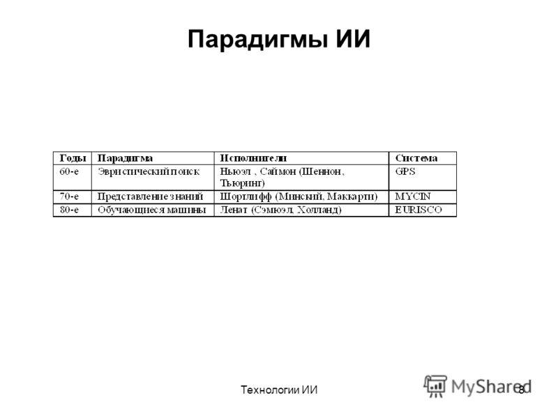 Технологии ИИ8 Парадигмы ИИ