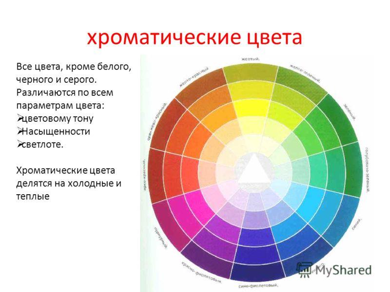Ахроматические цвета Ахроматическими или бесцветными цветами называются белый и черный цвет, а так же все оттенки серого