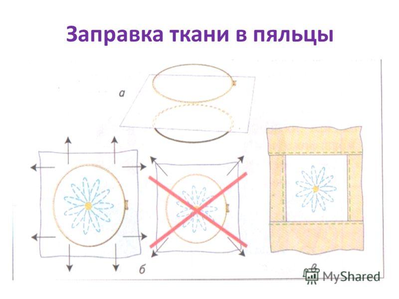 Снятие рисунка с готового изделия Чтобы снять рисунок с готового изделия, на него накладывают белую тонкую бумагу и алюминиевой ложкой или смятой в комочек копиркой протирают всю поверхность. В итоге получится контур рисунка. Его обводят карандашом и