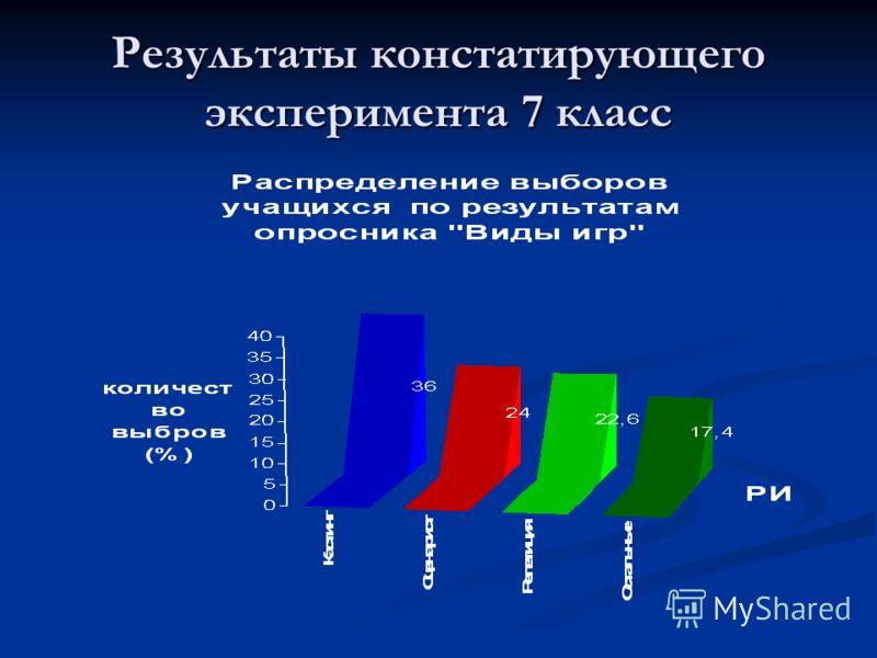 Результаты констатирующего эксперимента 7 класс