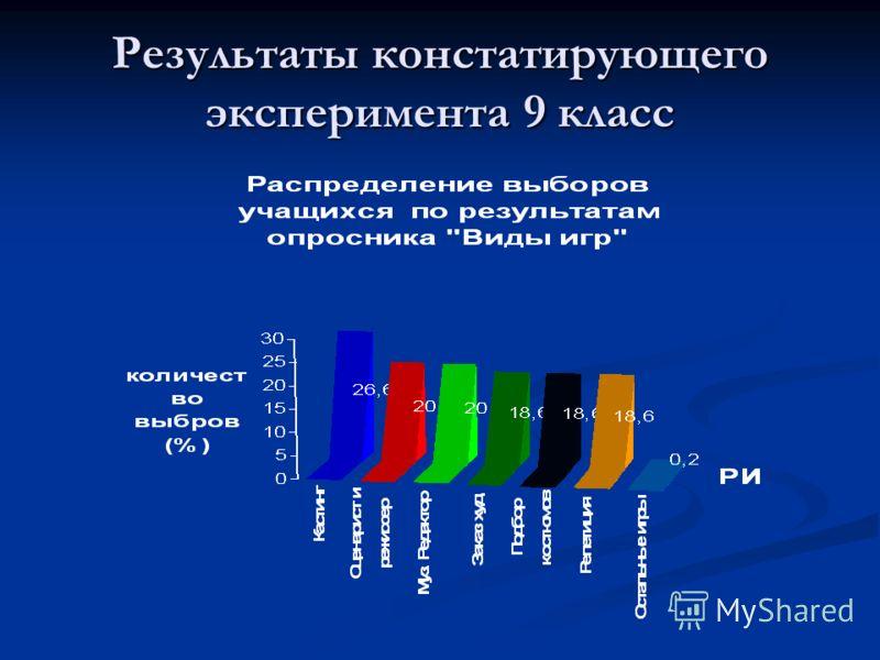 Результаты констатирующего эксперимента 9 класс