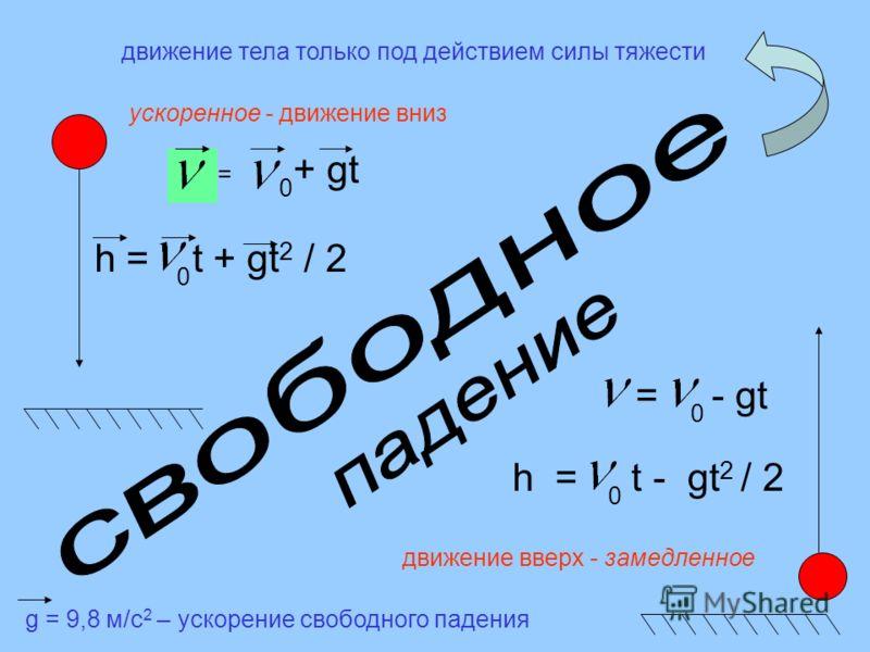 + gt движение тела только под действием силы тяжести g = 9,8 м/с 2 – ускорение свободного падения ускоренное - движение вниз = 0 h = t + gt 2 / 2 0 h = t - gt 2 / 2 0 = - gt 0 движение вверх - замедленное