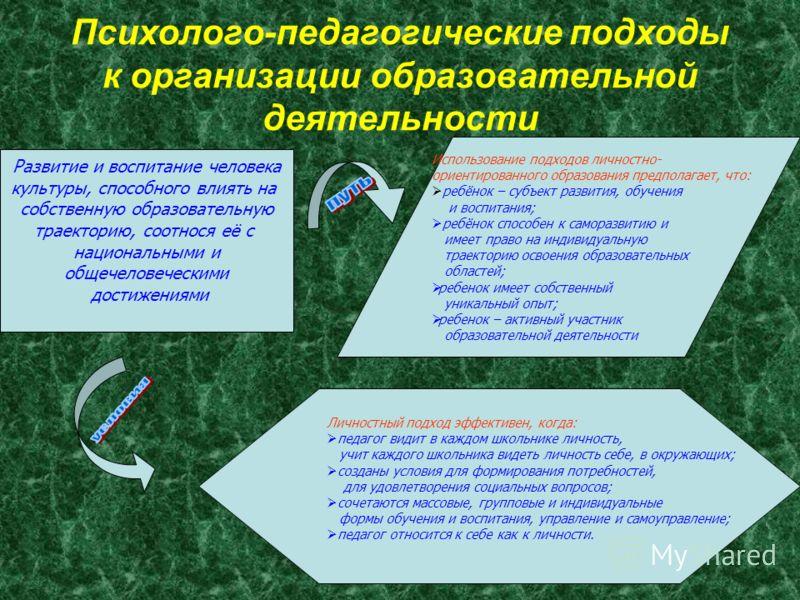 Развитие и воспитание человека культуры, способного влиять на собственную образовательную траекторию, соотнося её с национальными и общечеловеческими достижениями Психолого-педагогические подходы к организации образовательной деятельности Использован