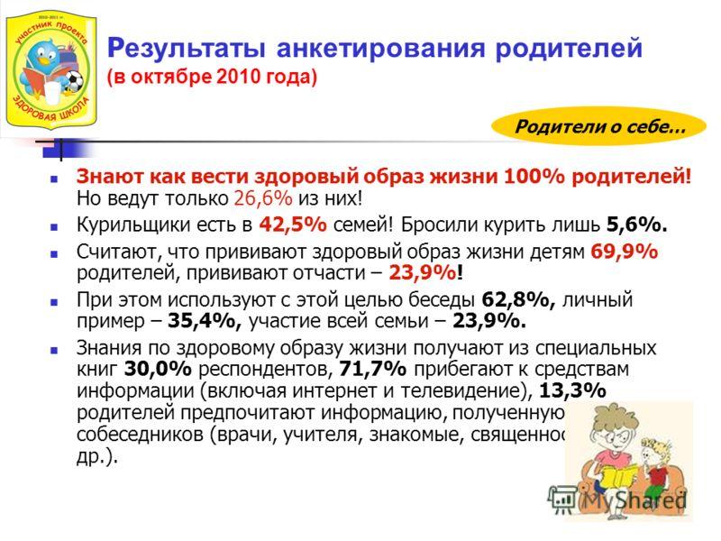 Знают как вести здоровый образ жизни 100% родителей! Но ведут только 26,6% из них! Курильщики есть в 42,5% семей! Бросили курить лишь 5,6%. Считают, что прививают здоровый образ жизни детям 69,9% родителей, прививают отчасти – 23,9%! При этом использ