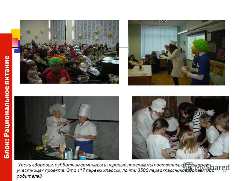 Уроки здоровья, субботние семинары и игровые программы состоялись в 27 школах- участницах проекта. Это 117 первых класс ов, почти 3500 первоклассников, более 1000 родителей 14 Блок: Рациональное питание