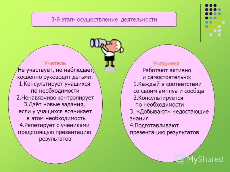 3-й этап- осуществление деятельности Учитель Не участвует, но наблюдает, косвенно руководит детьми: 1.Консультирует учащихся по необходимости 2.Ненавязчиво контролирует 3.Даёт новые задания, если у учащихся возникает в этом необходимость 4.Репетирует