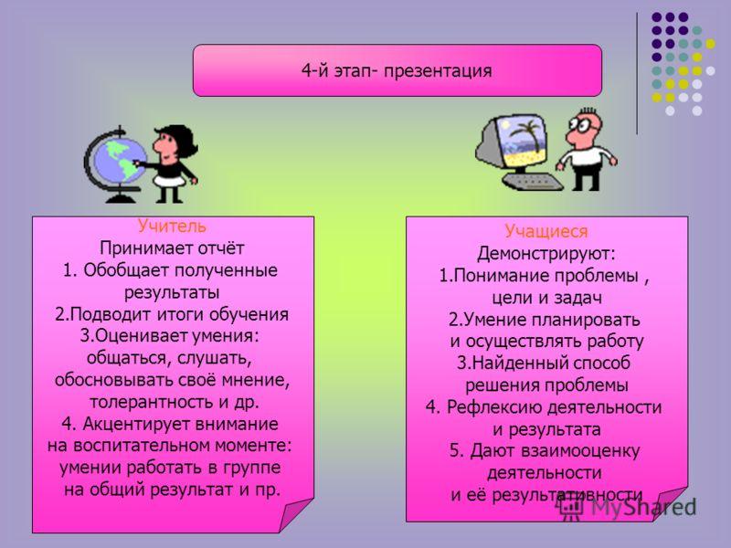 4-й этап- презентация Учитель Принимает отчёт 1. Обобщает полученные результаты 2.Подводит итоги обучения 3.Оценивает умения: общаться, слушать, обосновывать своё мнение, толерантность и др. 4. Акцентирует внимание на воспитательном моменте: умении р