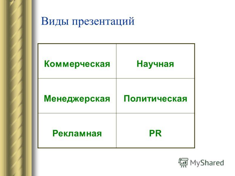 Виды презентаций КоммерческаяНаучная МенеджерскаяПолитическая РекламнаяPR