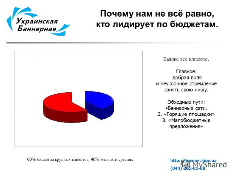 Почему нам не всё равно, кто лидирует по бюджетам. Важны все клиенты. Главное: добрая воля и неуклонное стремление занять свою нишу. Обходные пути: Баннерные сети, 2. «Горящие площадки» 3. «Малобюджетные предложения» http://banner.kiev.ua (044) 201-0