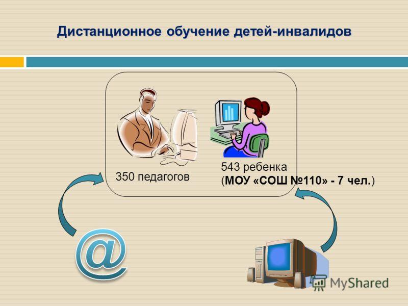 Дистанционное обучение детей-инвалидов 350 педагогов 543 ребенка (МОУ «СОШ 110» - 7 чел.)