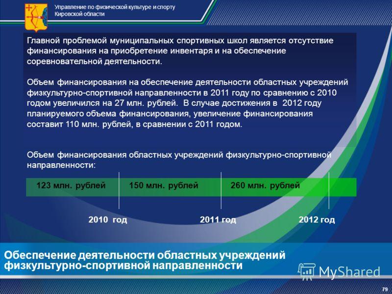 Обеспечение деятельности областных учреждений физкультурно-спортивной направленности Управление по физической культуре и спорту Кировской области Главной проблемой муниципальных спортивных школ является отсутствие финансирования на приобретение инвен