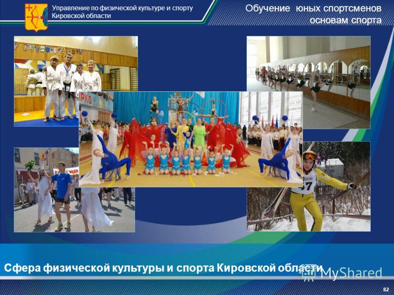 Управление по физической культуре и спорту Кировской области 82 Сфера физической культуры и спорта Кировской области Обучение юных спортсменов основам спорта