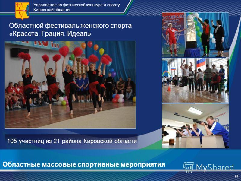 Управление по физической культуре и спорту Кировской области 6161 Областной фестиваль женского спорта «Красота. Грация. Идеал» 105 участниц из 21 района Кировской области Областные массовые спортивные мероприятия
