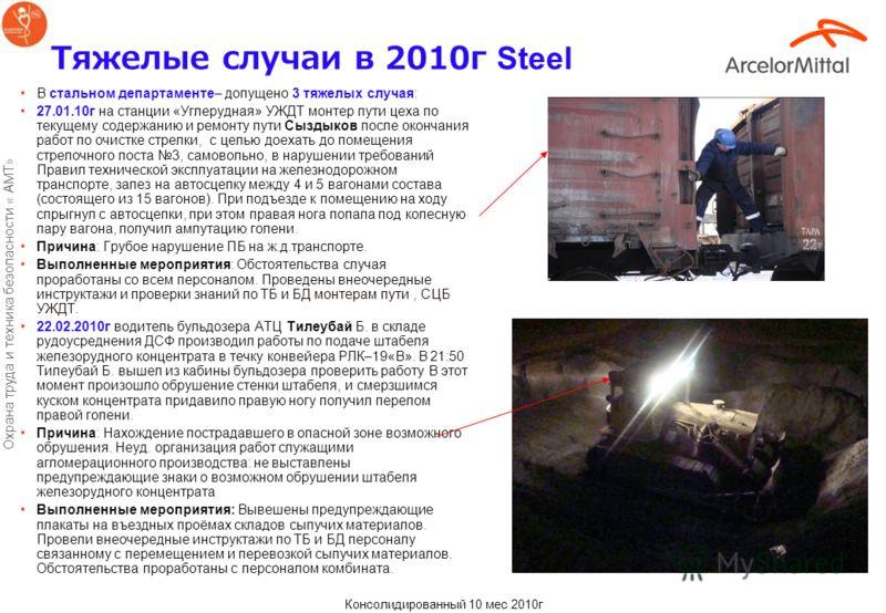 Консолидированный 10 мес 2010г Охрана труда и техника безопасности « АМТ» 6 Динамика травматизма по годам (персонал АМТ ТОО «Оркен»)