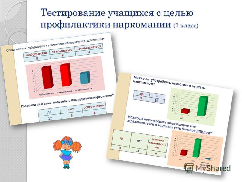 Тестирование учащихся с целью профилактики наркомании (7 класс)