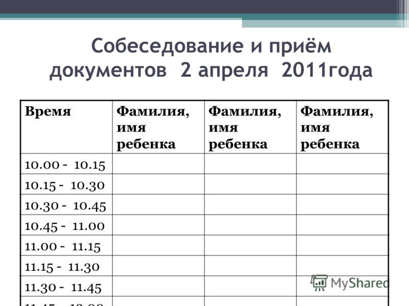 Собеседование и приём документов 2 апреля 2011года ВремяФамилия, имя ребенка 10.00 - 10.15 10.15 - 10.30 10.30 - 10.45 10.45 - 11.00 11.00 - 11.15 11.15 - 11.30 11.30 - 11.45 11.45 - 12.00