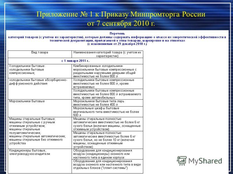 Приложение 1 к Приказу Минпромторга России от 7 сентября 2010 г.