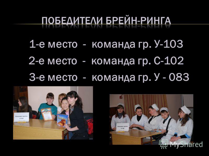 1-е место - команда гр. У-103 2-е место - команда гр. С-102 3-е место - команда гр. У - 083