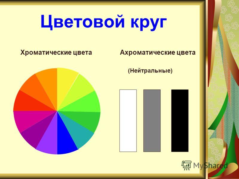 Цветовой круг Хроматические цветаАхроматические цвета (Нейтральные)