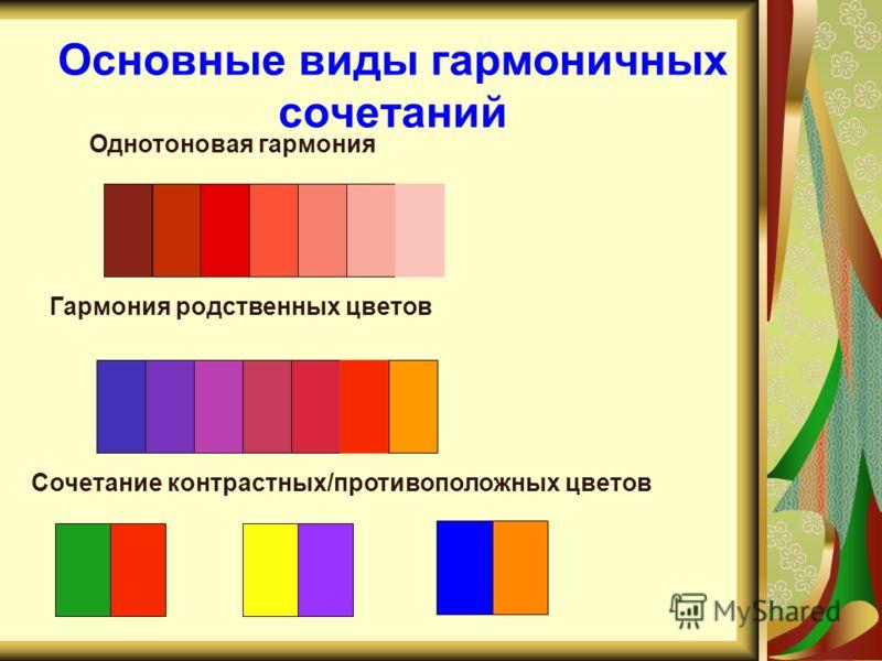 Основные виды гармоничных сочетаний Сочетание контрастных/противоположных цветов Однотоновая гармония Гармония родственных цветов