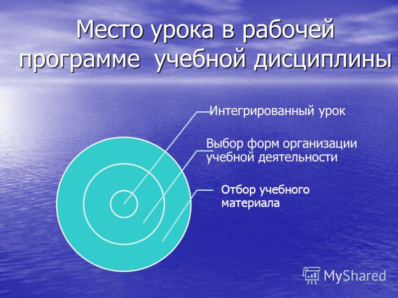 Место урока в рабочей программе учебной дисциплины Интегрированный урок Выбор форм организации учебной деятельности Отбор учебного материала