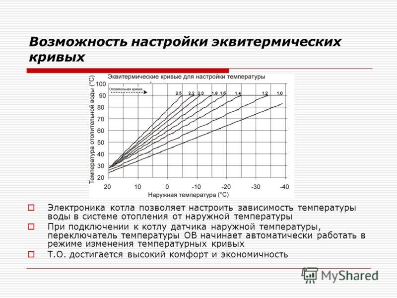 Возможность настройки эквитермических кривых Электроника котла позволяет настроить зависимость температуры воды в системе отопления от наружной температуры При подключении к котлу датчика наружной температуры, переключатель температуры ОВ начинает ав