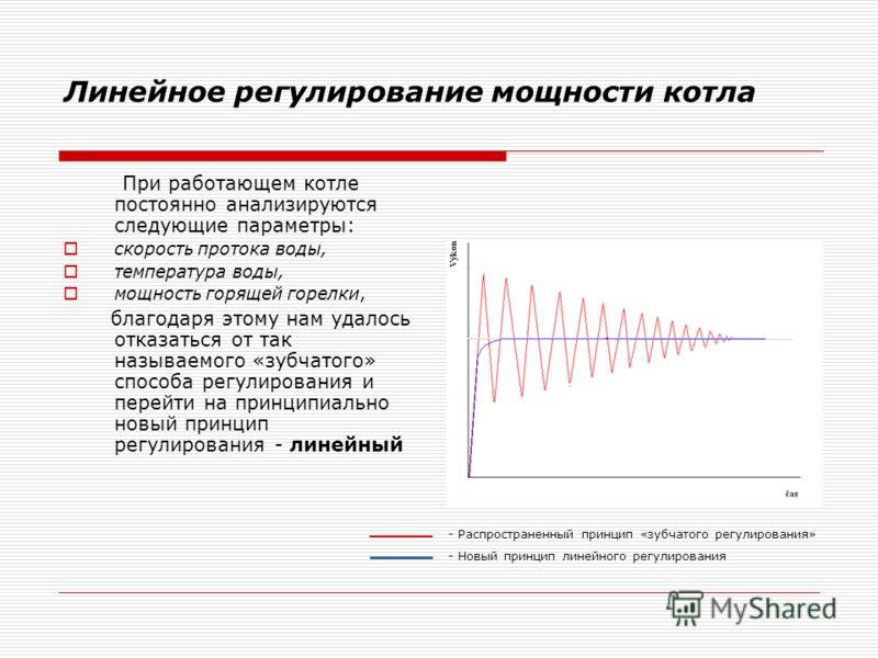Линейное регулирование мощности котла При работающем котле постоянно анализируются следующие параметры: скорость протока воды, температура воды, мощность горящей горелки, благодаря этому нам удалось отказаться от так называемого «зубчатого» способа р