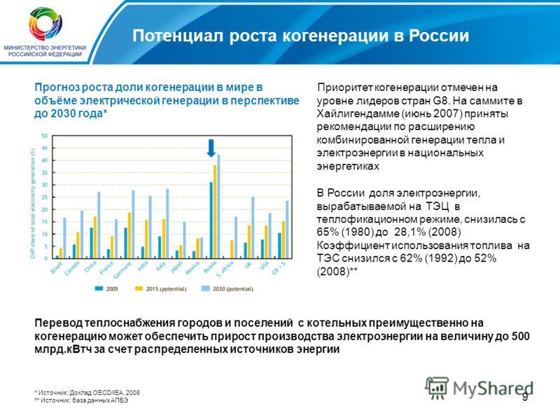 9 Потенциал роста когенерации в России Приоритет когенерации отмечен на уровне лидеров стран G8. На саммите в Хайлигендамме (июнь 2007) приняты рекомендации по расширению комбинированной генерации тепла и электроэнергии в национальных энергетиках Про