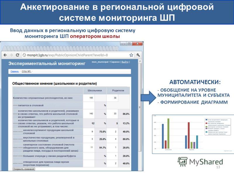 13 Анкетирование в региональной цифровой системе мониторинга ШП Ввод данных в региональную цифровую систему мониторинга ШП оператором школы АВТОМАТИЧЕСКИ: - ОБОБЩЕНИЕ НА УРОВНЕ МУНИЦИПАЛИТЕТА И СУБЪЕКТА - ФОРМИРОВАНИЕ ДИАГРАММ