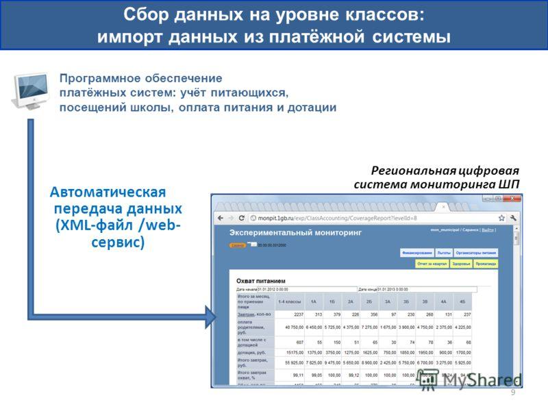 9 Автоматическая передача данных (XML-файл /web- сервис) Сбор данных на уровне классов: импорт данных из платёжной системы Программное обеспечение платёжных систем: учёт питающихся, посещений школы, оплата питания и дотации Региональная цифровая сист