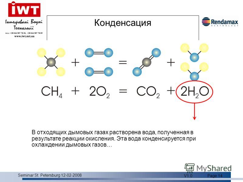 Product overview Seminar St. Petersburg 12-02-2008 V1.0Page 14 Конденсация В отходящих дымовых газах растворена вода, полученная в результате реакции окисления. Эта вода конденсируется при охлаждении дымовых газов…