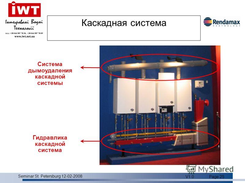 Product overview Seminar St. Petersburg 12-02-2008 V1.0Page 25 Каскадная система Система дымоудаления каскадной системы Гидравлика каскадной система
