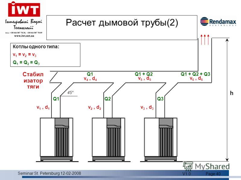 Product overview Seminar St. Petersburg 12-02-2008 V1.0Page 40 Расчет дымовой трубы(2) Стабил изатор тяги v 1, d 1 v 2, d 2 v 3, d 3 v 4, d 4 v 5, d 5 v 6, d 6 Q1Q3Q2 Q1 + Q2 + Q3Q1Q1 + Q2 h Котлы одного типа: v 1 = v 2 = v 3 Q 1 = Q 2 = Q 3 45°