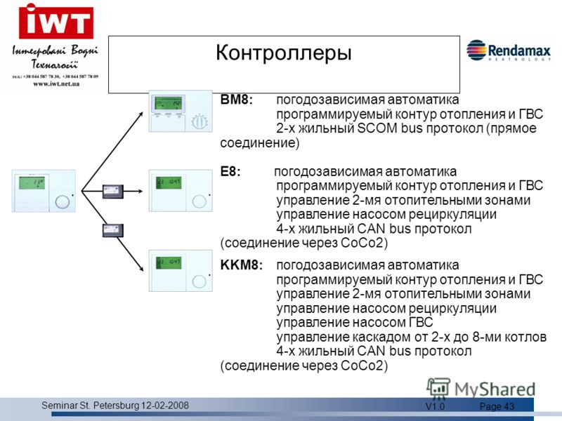 Product overview Seminar St. Petersburg 12-02-2008 V1.0Page 43 BM8:погодозависимая автоматика программируемый контур отопления и ГВС 2-х жильный SCOM bus протокол (прямое соединение) E8: погодозависимая автоматика программируемый контур отопления и Г