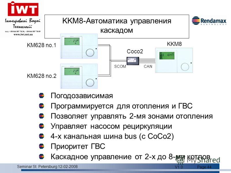 Product overview Seminar St. Petersburg 12-02-2008 V1.0Page 44 KKM8-Автоматика управления каскадом Погодозависимая Программируется для отопления и ГВС Позволяет управлять 2-мя зонами отопления Управляет насосом рециркуляции 4-х канальная шина bus (c