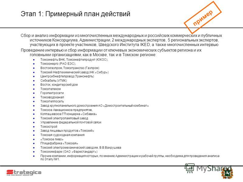 Этап 1: Примерный план действий Сбор и анализ информации из многочисленных международных и российских коммерческих и публичных источников Консорциума, Администрации, 2 международных экспертов, 5 региональных экспертов, участвующих в проекте участнико