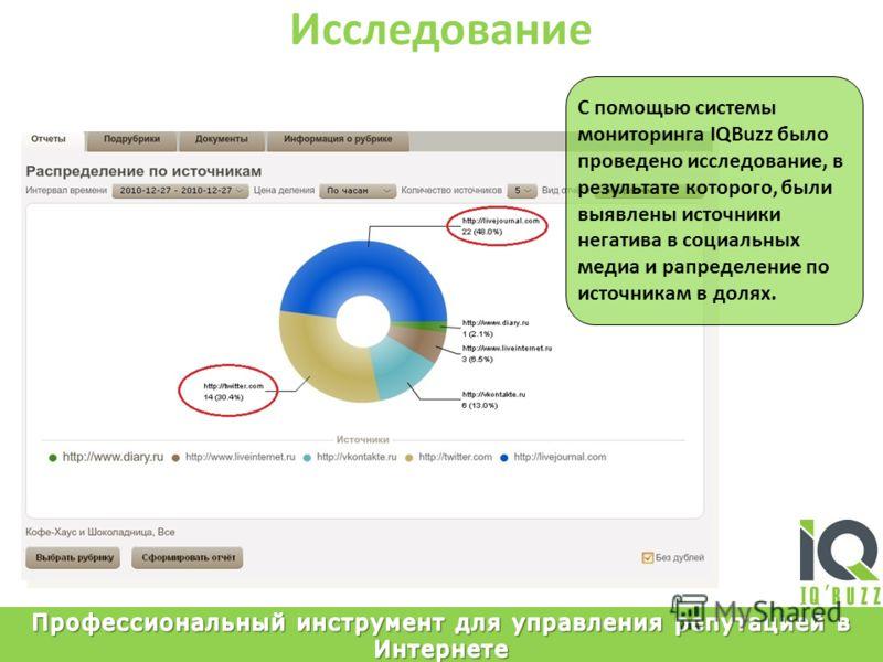 Исследование С помощью системы мониторинга IQBuzz было проведено исследование, в результате которого, были выявлены источники негатива в социальных медиа и рапределение по источникам в долях.