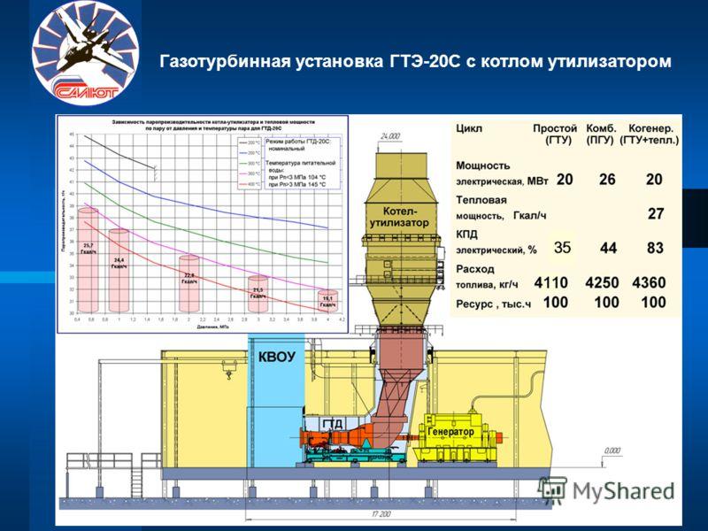 11 35 Газотурбинная установка ГТЭ-20С с котлом утилизатором