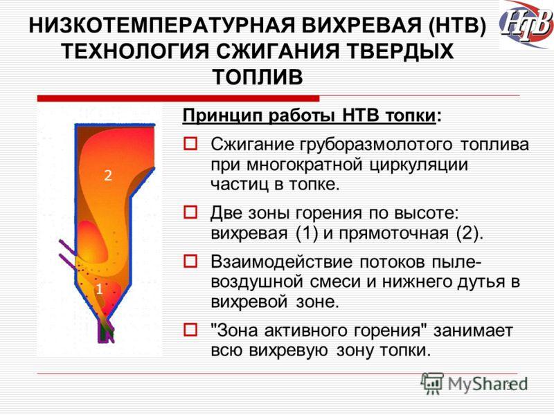 3 НИЗКОТЕМПЕРАТУРНАЯ ВИХРЕВАЯ (НТВ) ТЕХНОЛОГИЯ СЖИГАНИЯ ТВЕРДЫХ ТОПЛИВ Принцип работы НТВ топки: Сжигание груборазмолотого топлива при многократной циркуляции частиц в топке. Две зоны горения по высоте: вихревая (1) и прямоточная (2). Взаимодействие