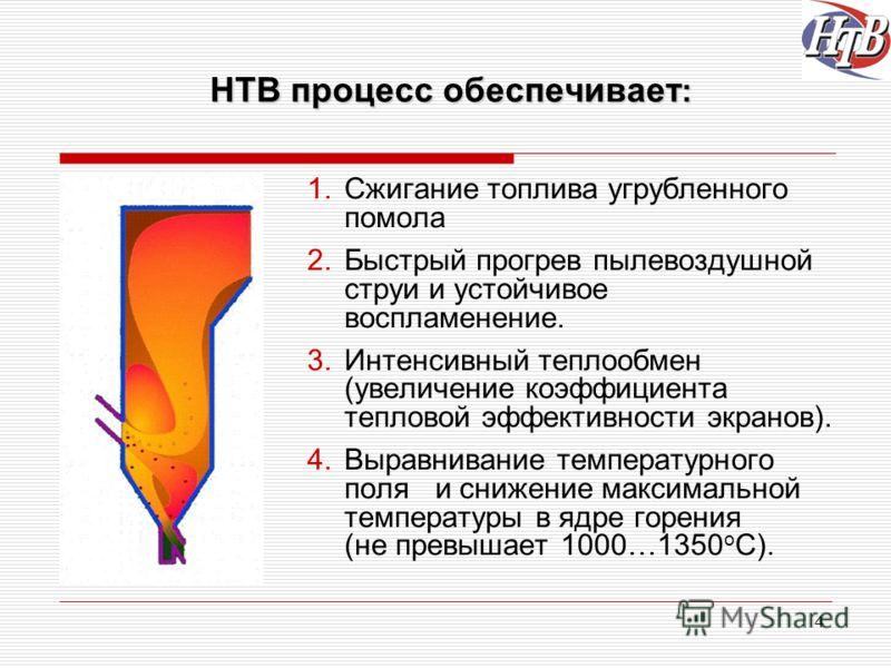 процесс сжигания подкожного жира