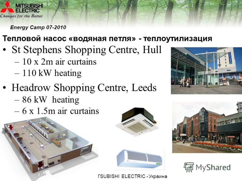МITSUBISHI ЕLECTRIC - Украина Тепловой насос «водяная петля» - теплоутилизация St Stephens Shopping Centre, Hull –10 x 2m air curtains –110 kW heating Headrow Shopping Centre, Leeds –86 kW heating –6 x 1.5m air curtains Energy Camp 07-2010