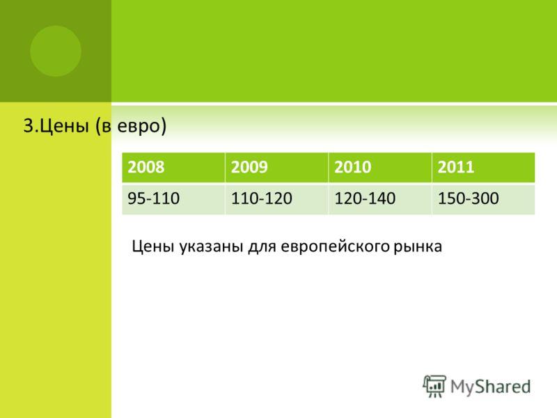 3.Цены (в евро) Цены указаны для европейского рынка 2008200920102011 95-110110-120120-140150-300