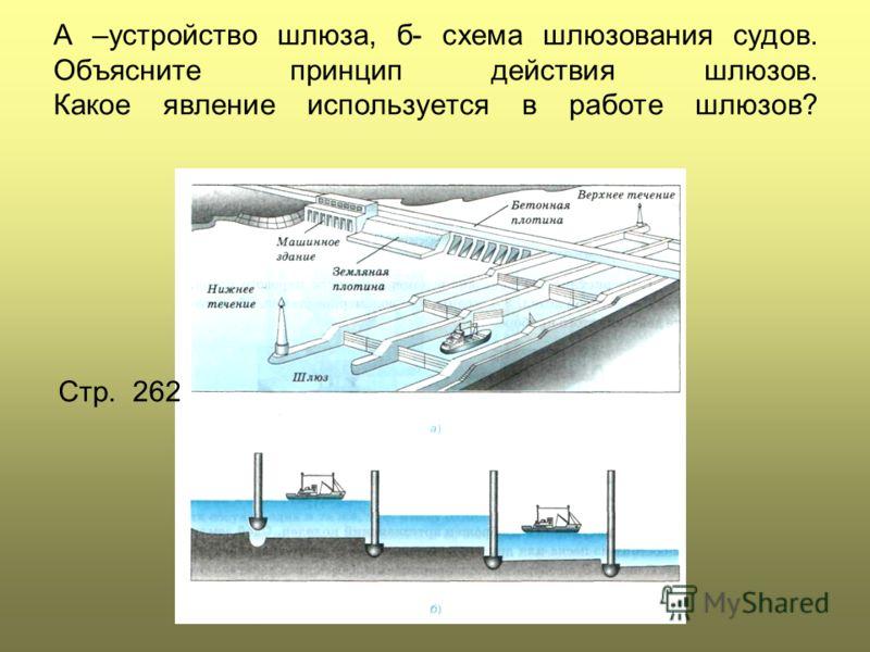 А –устройство шлюза, б- схема шлюзования судов. Объясните принцип действия шлюзов. Какое явление используется в работе шлюзов? Стр. 262