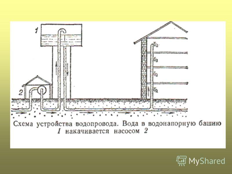 Сообщающиеся сосуды фонтан схема фото 965