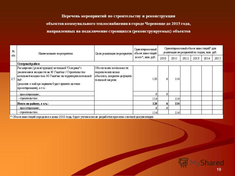 19 Перечень мероприятий по строительству и реконструкции объектов коммунального теплоснабжения в городе Череповце до 2015 года, направленных на подключение строящихся (реконструируемых) объектов